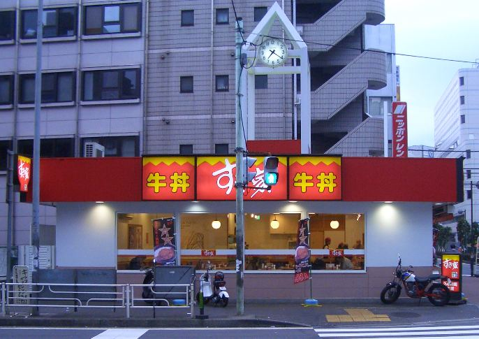 Restaurants And Fast Food